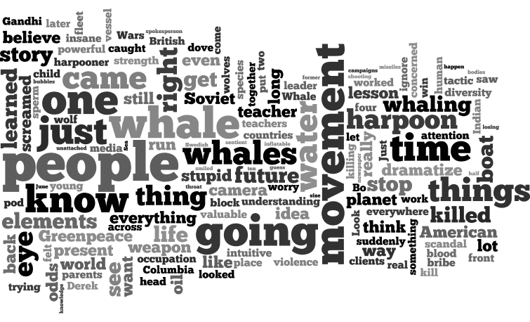 Sea Shepherd word cloud of Paul Watson